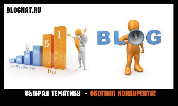 Тематика блога или о чем писать в блог