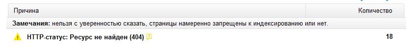 yandex webmasters