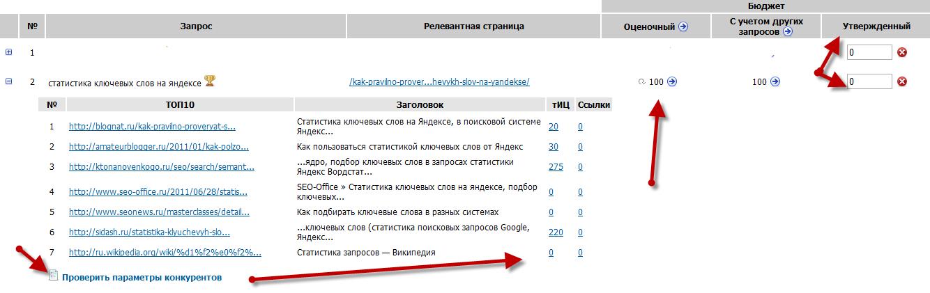 Расчёт стоимости продвижения сайта в addstudio