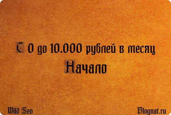 С 0 до 10000 рублей