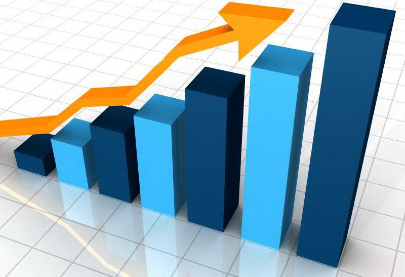 рейтинг компаний